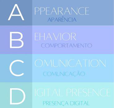 O ABCDdaConsultoria de Imagem